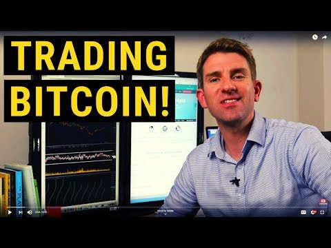 How To Trade Bitcoin With CoreSpreads ☝