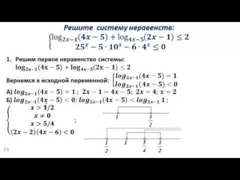 ЕГЭ по математике.