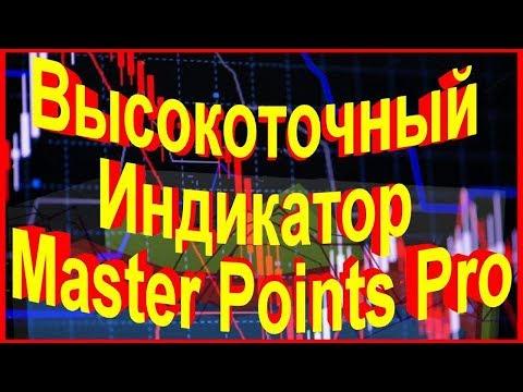 Высокоточный Индикатор «Master Points Pro». Forex Robot