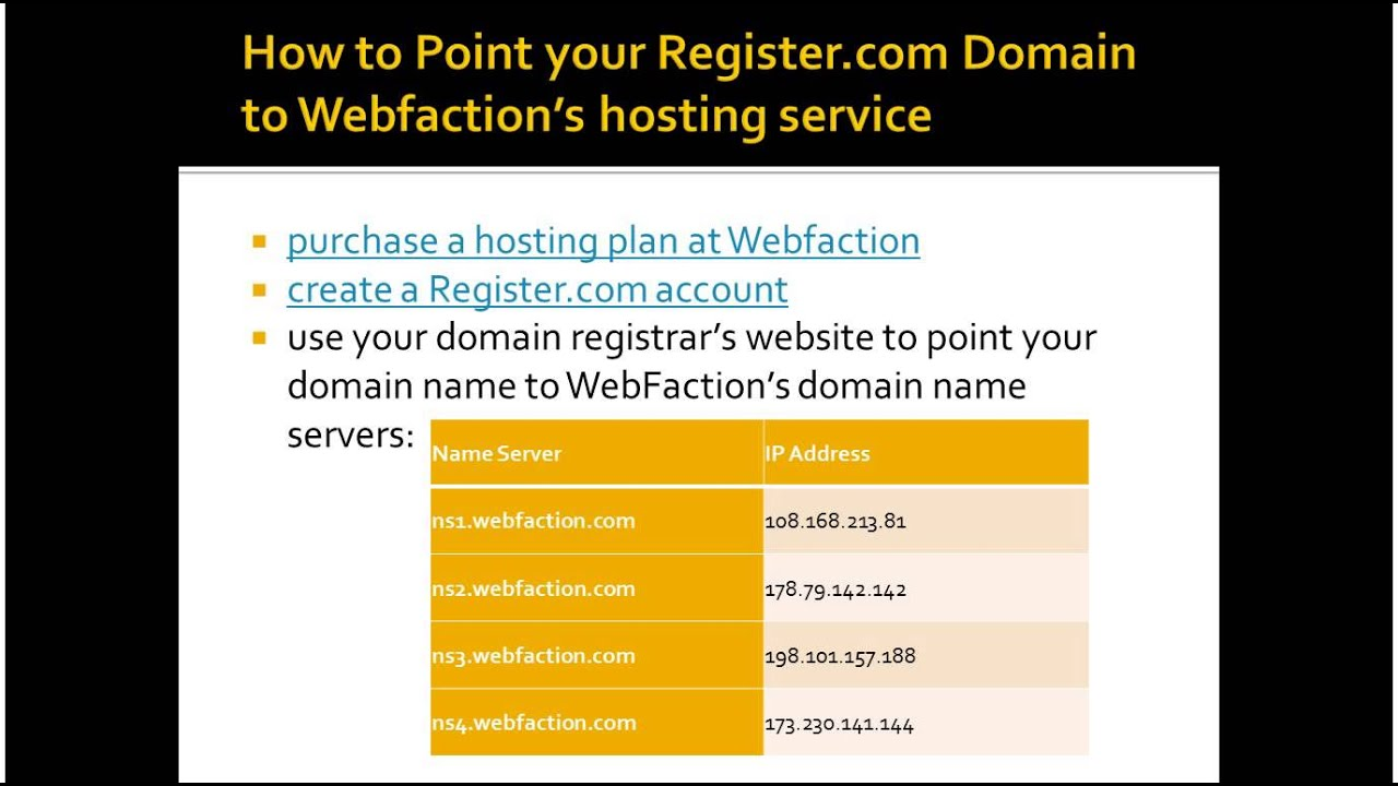 Hosting At Webfaction And Domain At Register Youtube
