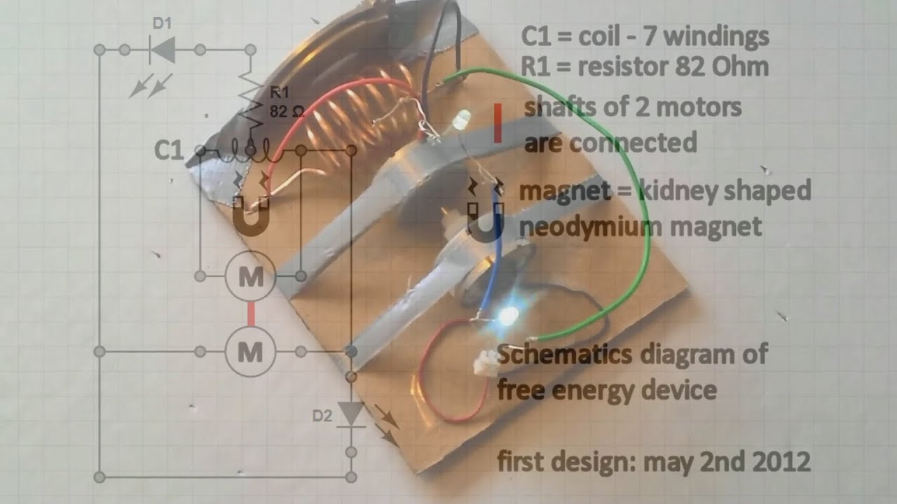 Free Energy Device Schematics Diagram Youtube Wind Turbine Electrical On Dc Electric Generator