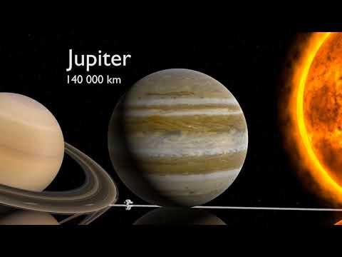 Bilinen Evrenin büyüklüğü Dünya ne kadar büyük ?