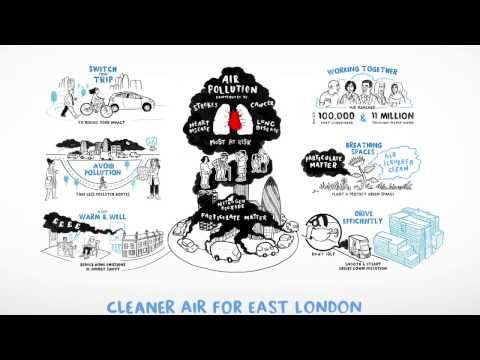 Cleaner Air for East London - Barts Health Trust case study