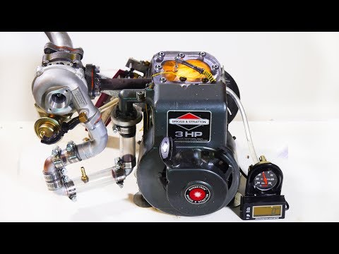 See Thru Engine on New Turbo Got Boost? (Nitromethane & Dyno)