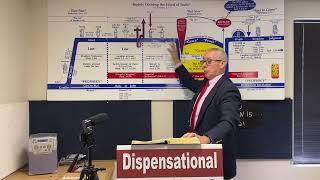 Fundamentals of Dispensationalism Lesson 15
