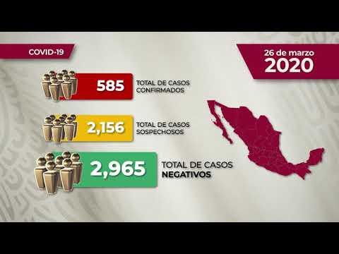 Reporte diario Covid-19: Ya hay 585 casos confirmados de coronavirus en México