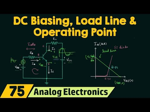 DC Biasing, Load Line & Operating Point of Transistors