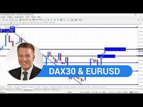 Real-Time Daily Trading Ideas: Friday, 24th November 2017: Dirk about DAX30 & EURUSD