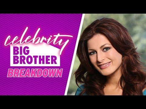 Big Brother (Australian TV series) - Wikipedia