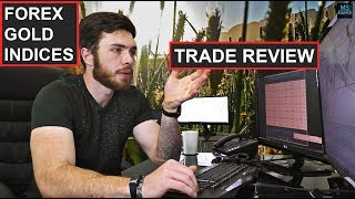 Making profits on FOREX, Gold and Indices | Trader updates