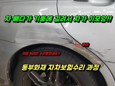 자동차보험요율