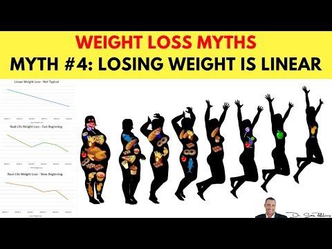 🍽️ Myth #4: Losing Weight Is Linear - Top 10 Biggest Myths & Lies About Weight Loss