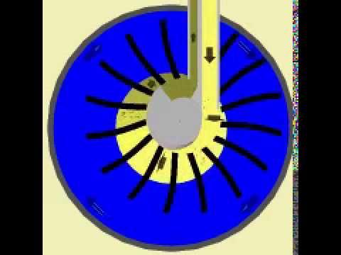Vacuum Pumps - Liquid Ring