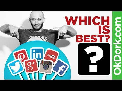 How Does Social Media Actually Grow a Business?