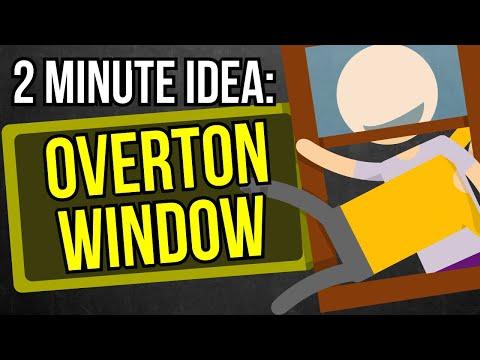 Overton Window   2 Minute Idea