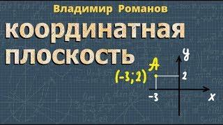 КООРДИНАТНАЯ ПЛОСКОСТЬ математика 6 класс | Романов