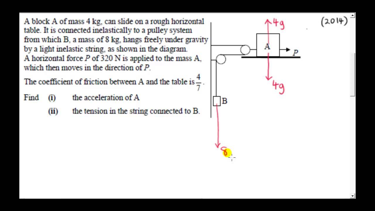 A Movable Pulley Attached To One Mass 2008 2014hl Youtube