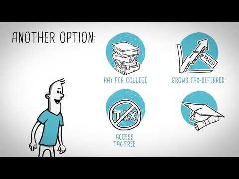 College Funding Ideas