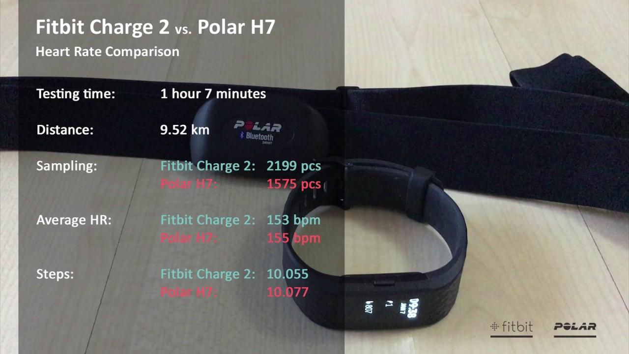 Fitbit Charge 2 vs  Polar H7 Heart Rate Comparison