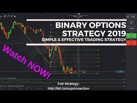 Best Binary Options Strategy 2021 - Binary Options Fibonacci Price Action Strategy