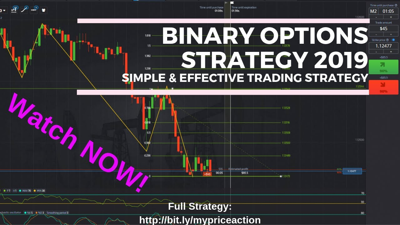 Best Binary Options Strategy 2019 - Binary Options Fibonacci Price Action  Strategy - Live Trade