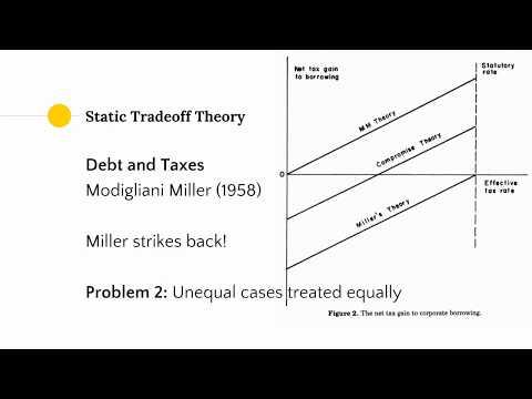 The Capital Structure Puzzle pt. 2