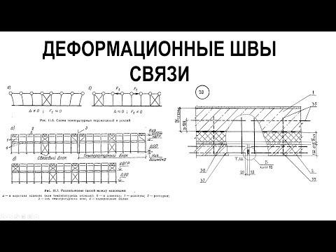 Стрим #11 -Деформационные швы, Связи, Фундамент на склоне