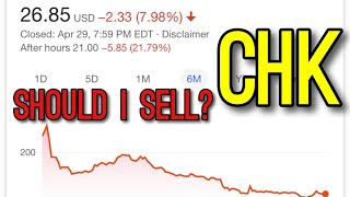 Should I Sell Chesapeake  Chk  | Stock Analysis,  Bankruptcy?