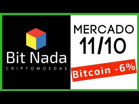 Mercado de Cripto! 11/10 Porque o Bitcoin caiu 6% em 4 horas? / Exchange de Pump??? WTF!