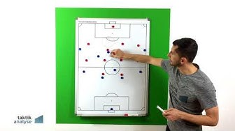 Fußball Taktik - Position falsche 9 (Kurzvideo)