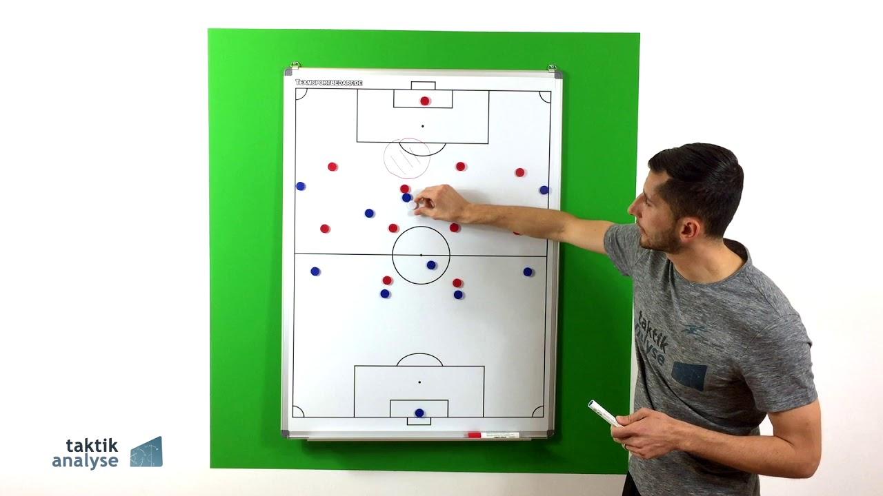 Fussball Taktik Position Falsche 9 Kurzvideo