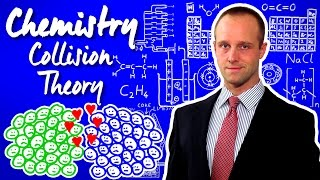 Collision Theory - Chemistry - Science - Succeed In Your GCSE