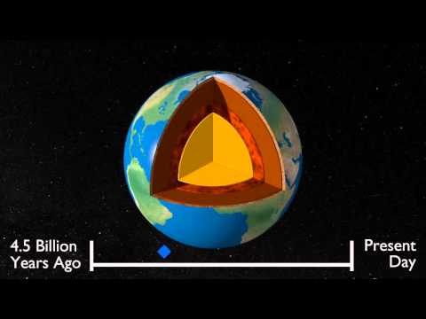 Origins of the Earth's magnetic field