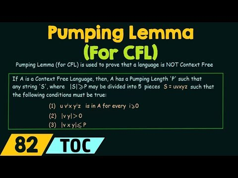 Pumping Lemma (For Context Free Languages)