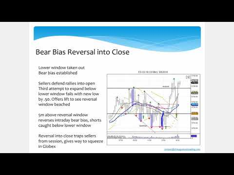 Cup and Handle Trading Pattern Example – Chicagostock Trading