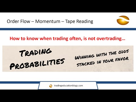 Mentor Minutes: How to Set up High-Probability Trades
