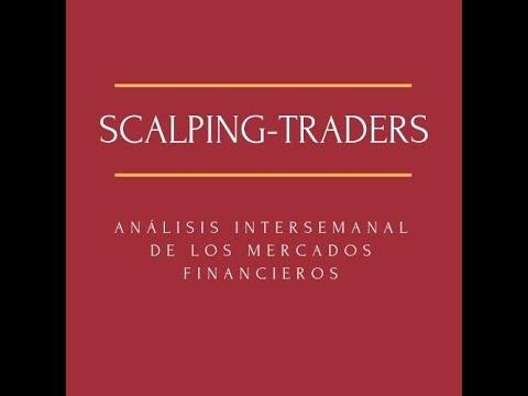 VÍDEO, Análisis intersemanal de los mercados financieros internacionales 16/01/2019