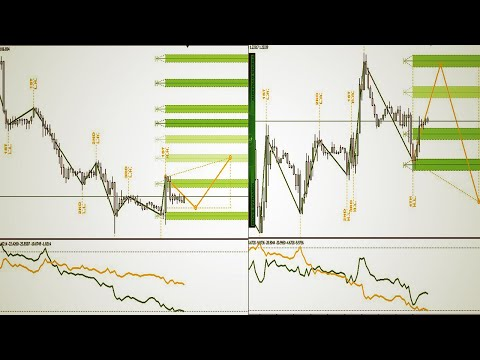 99-accurate-forex-trading-system|strategy|best-forex-indicators-for-beginners