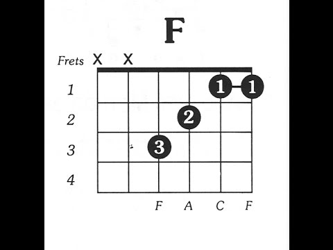 "The ""F"" Chord, Don't Let It Defeat You On Guitar By Scott Grove"