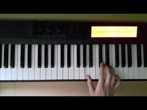 Dmmaj7 Piano Chord Worshipchords
