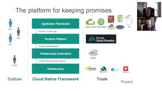 TNS Tutorials: Pivotal Cloud Foundry Walk-Through Part 1 - Introduction thumbnail