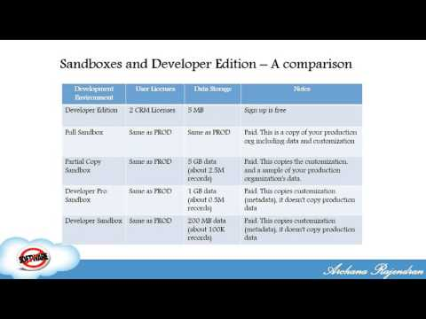 Salesforce Advanced Administrator Training - Lecture 7