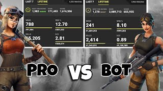 Is Skill-Based Matchmaking In Fortnite? (Pro Player's Account VS Bot's Account)