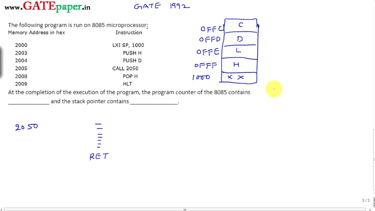 Gate 1992 ece find the contents of stack pointer and program counter gate 1992 ece find the contents of stack pointer and program counter after execution ccuart Choice Image