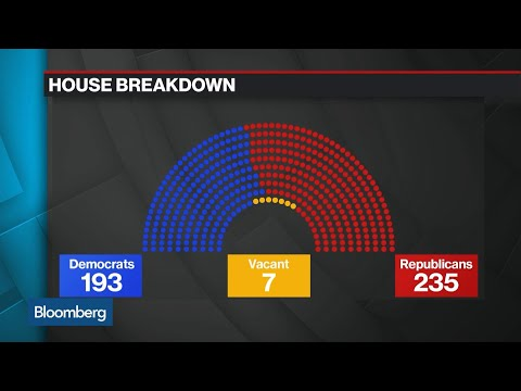 U.S. Midterm Election: House and Senate Races to Watch