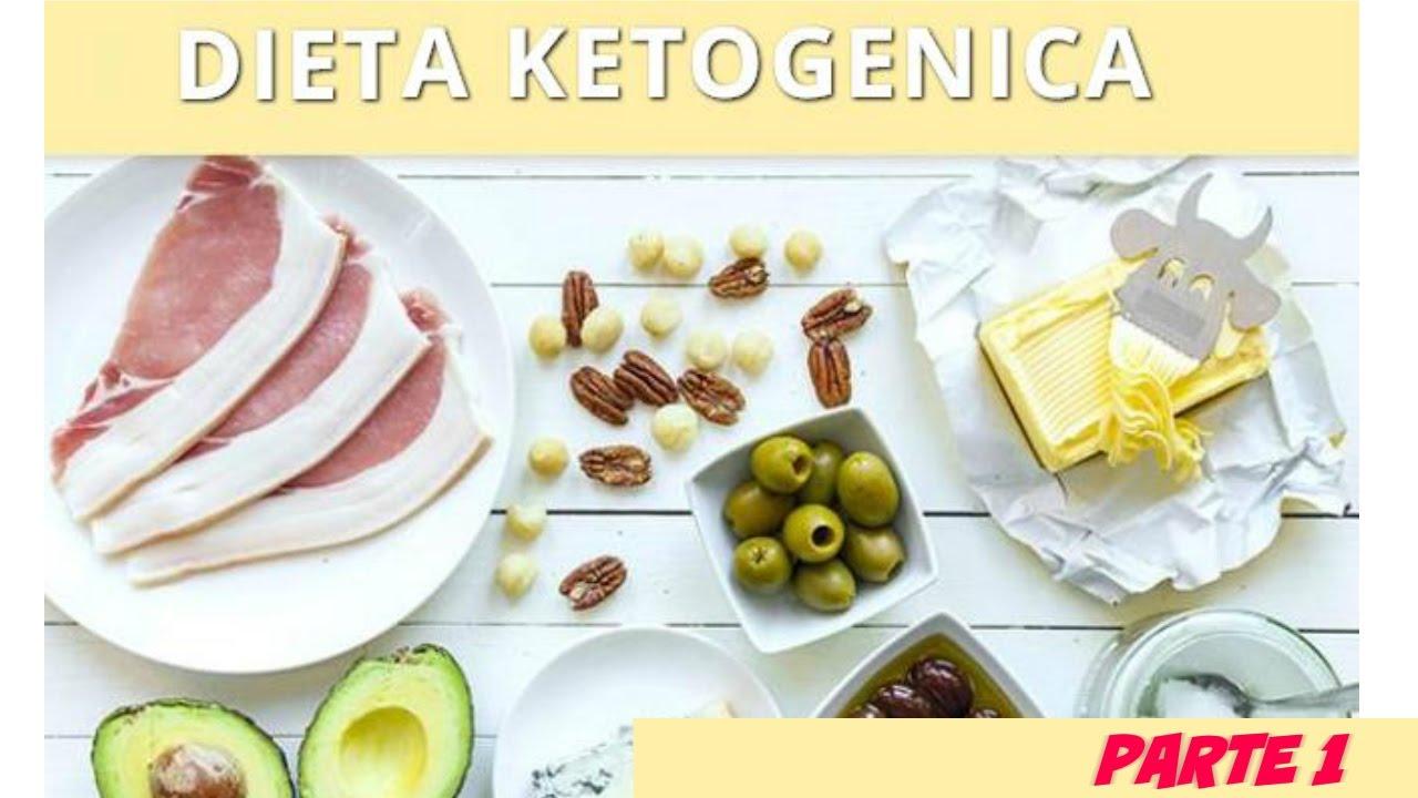 cura de slabire ketogenica)