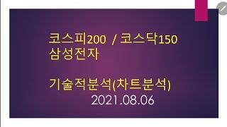 코스피200/코스닥150삼성전자 : 2021.08.06…