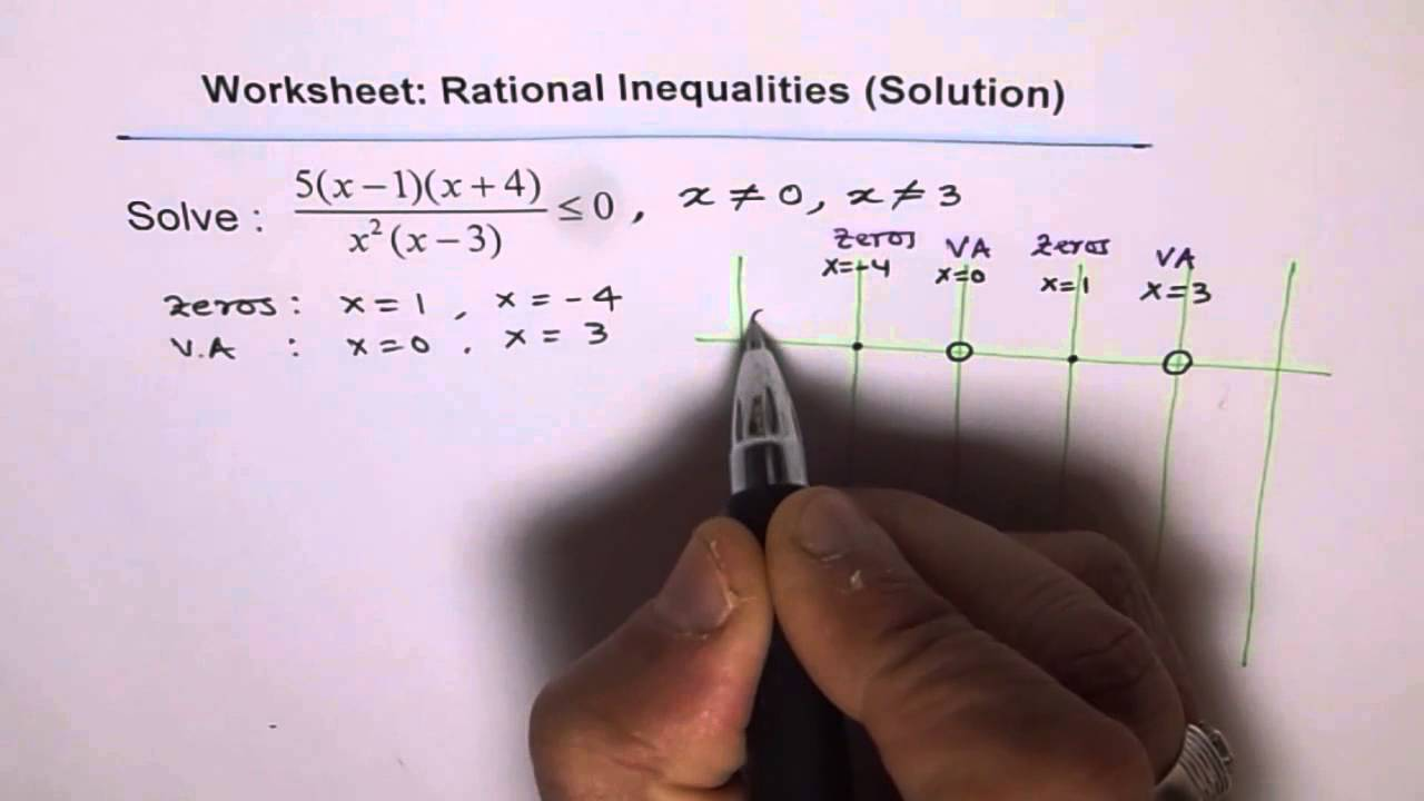 worksheet Rational Inequalities Worksheet rational inequality worksheet q3 youtube q3