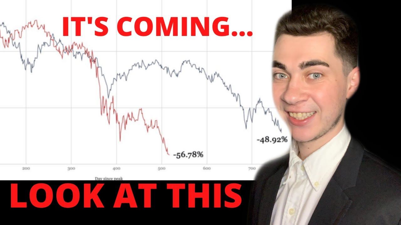 The SPY: Impending Market Crash Or Buy The Dip Opportunity?