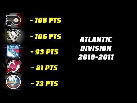2011-2012 NHL Season Predictions: Eastern Conference